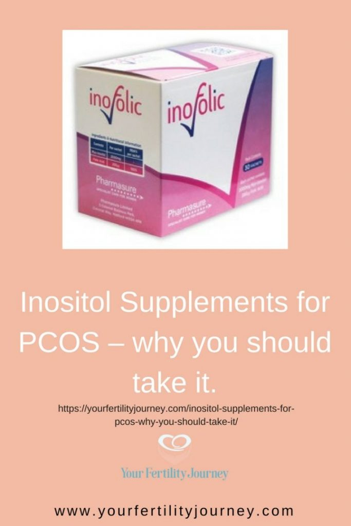Inositol Supplements for PCOS - Why you should take it